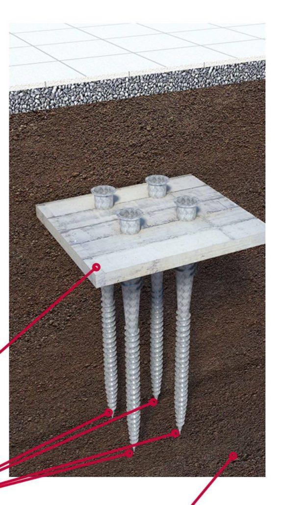תרשים בורג הקרקע - שיטה לחיזוק מבנים